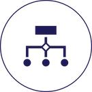 <p>Hệ thống quản lý tập trung<br /> với quy trình chuyên nghiệp</p>